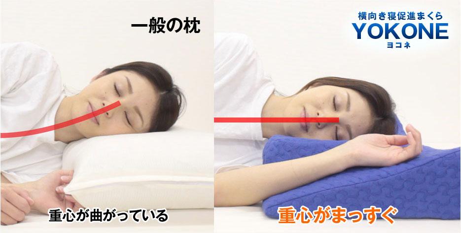 一般の枕:重心が曲がっている。横向き寝促進まくらYOKONE(ヨコネ):重心がまっすぐ